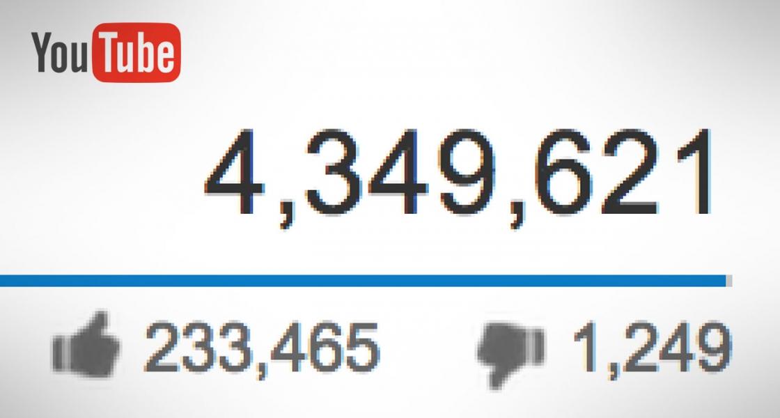 4.3 Million Views